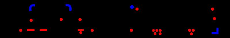 La Belleza de la tipografía: Sistemas de escritura y Caligrafía de alrededor del mundo II (5/6)